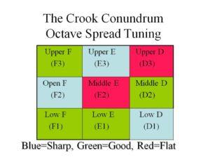 Crook Conundrum2