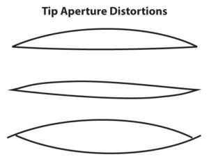 tip-aperture-distortions